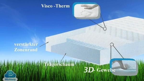 Medico Vital med 3D mit Bezug Silberstar 3D-Gewebe gesteppt 90*200